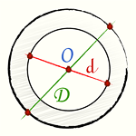 surface_ring_diameter