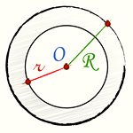 surface_ring_radius